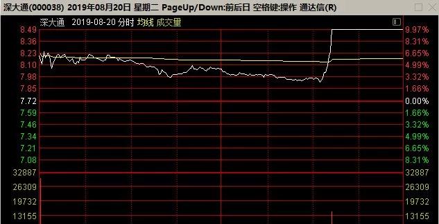 今日跌停股票,10月16日炒股策略